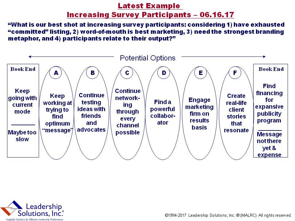 Blog 203-Increasing Survey Participants-061617
