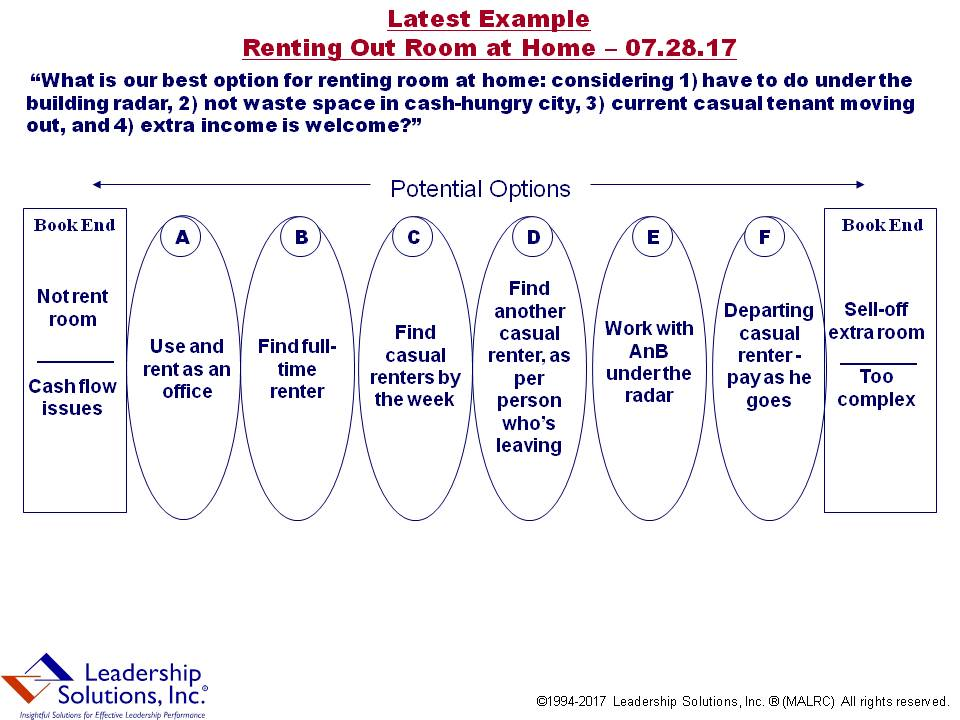 Blog 206-RentingOutHomeRoom-072817