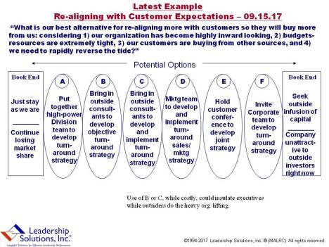 Blog 208-RealigningCustomerExpectations-091517