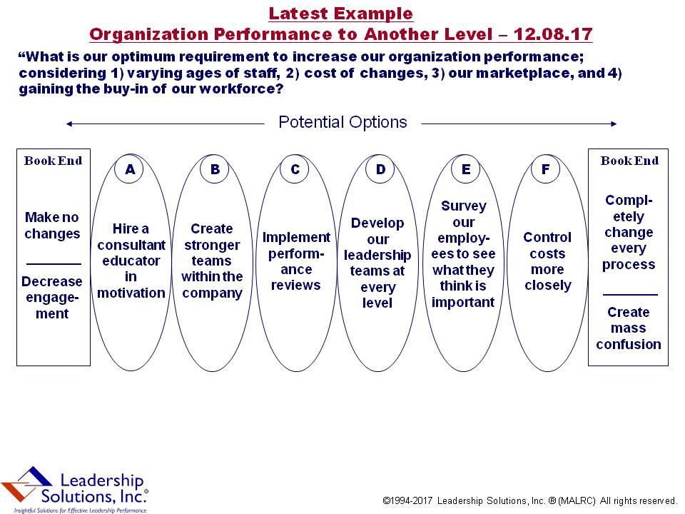 Blog 214-OrgPerformanceAnotherLevel-120817