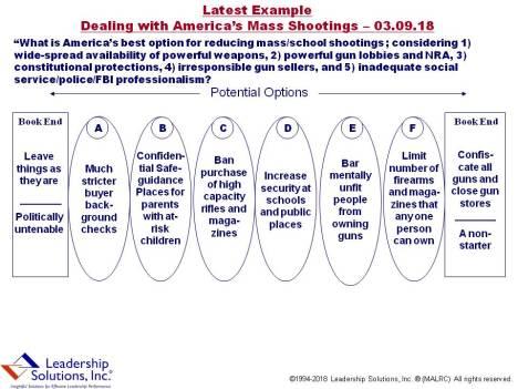 Blog 220-AmericaReducingShootings-030918