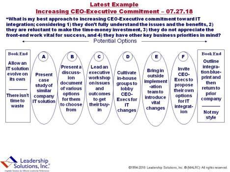 Blog 230-CEO-ExecutiveCommitment -072718