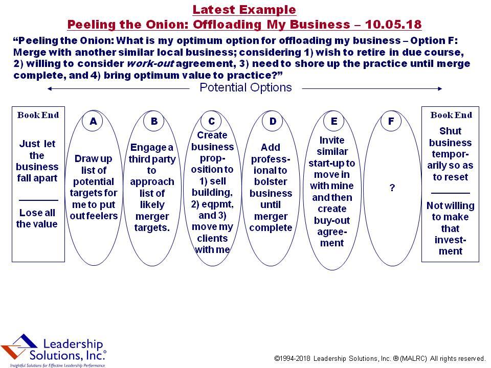 Blog 235-PO-OffloadingMy Business -100518