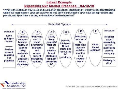Blog 247-ExpandingMarketPresence-041219