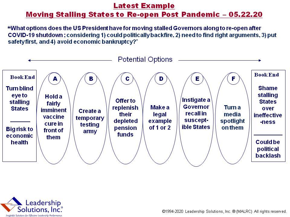 Blog 273-MovingStallingStatesReopen-052220